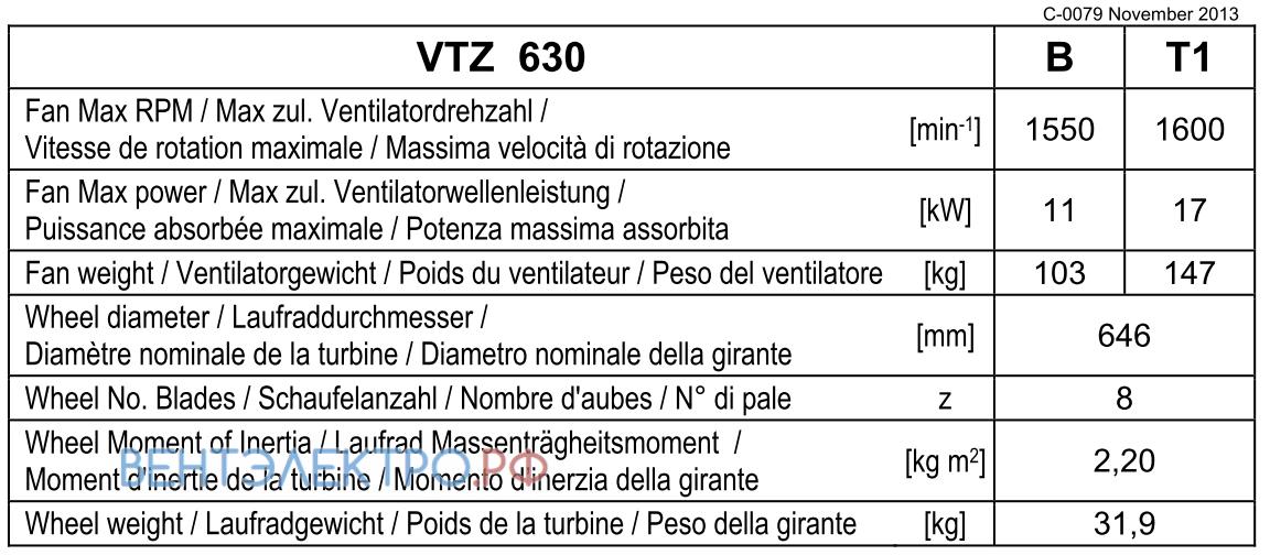 Рабочие параметры Comefri VTZ 630