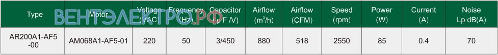 Характеристики Fans-tech AR200A1-AF5-00 осевой AC