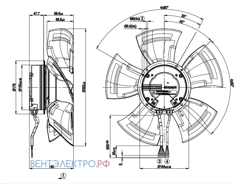Ebmpapst A3G400 характеристики, параметры, подбор вентилятора