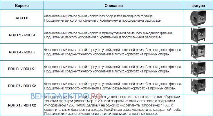 Вентилятор Nicotra RDH K-1000 купить
