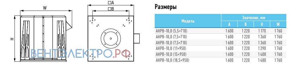 Рабочие параметры ABF AKPB-10.0