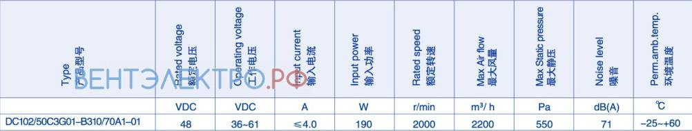 Производительность Weiguang DC102-50C3G01-B310-70A1-01
