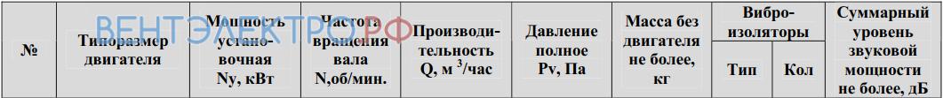 Рабочие параметры ВО 06-300 2.5