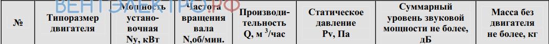 Рабочие параметры ВКР 9