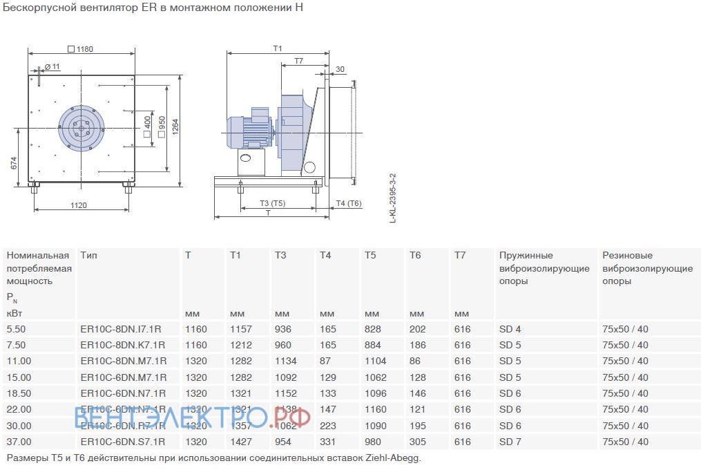 Конструкция и варианты монтажа GR10C-6DN.N5.1R